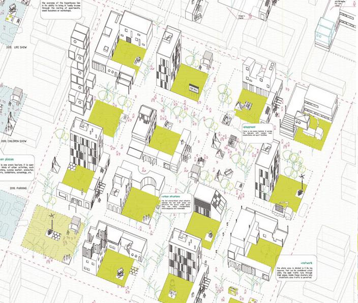 urbanismo reticular de jardines
