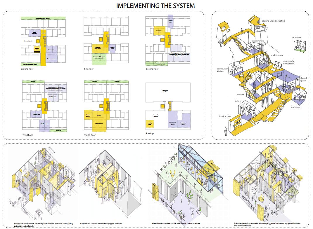 El rinc n eficiente desarrollo sustentable concepto y for Proyecto comedor comunitario pdf