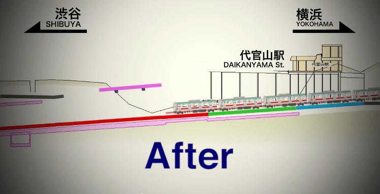 metro construccion