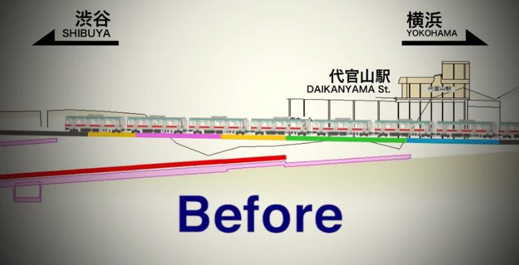 plano metro antes