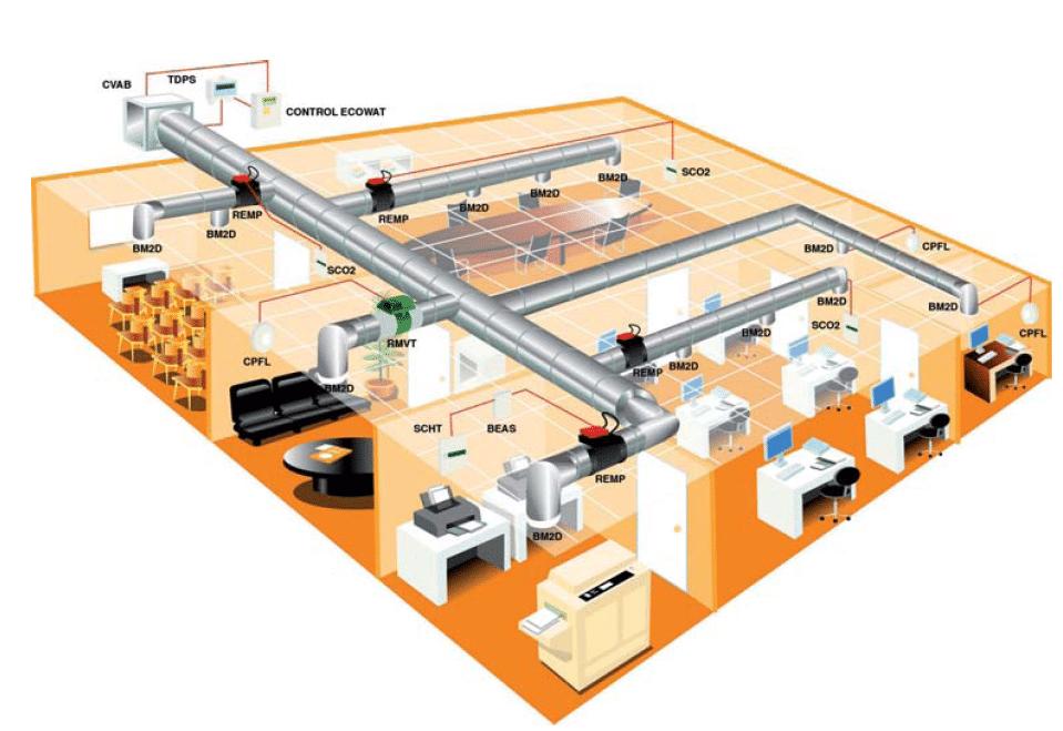 Ventilacion mecanica controlada con recuperadores de calor
