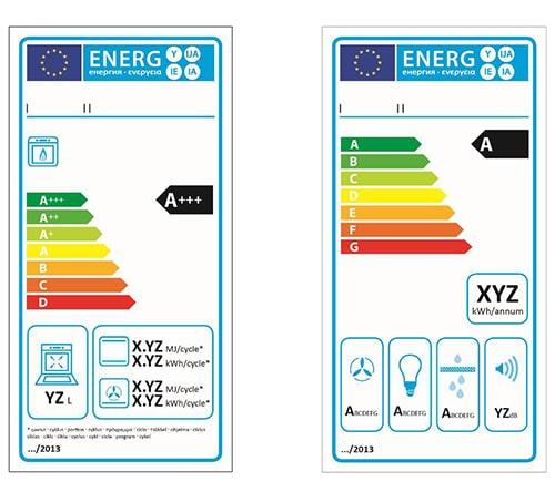 etiqueta energetica campana cocina y horno gas