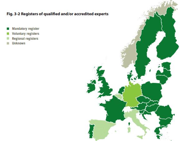 paises que requieren un certificado para trabajar como certificador