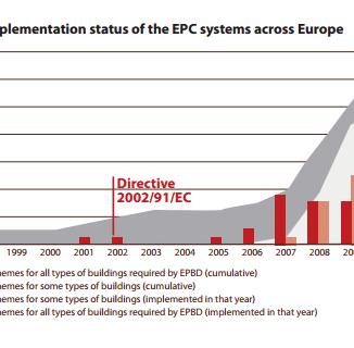 proceso certificacion y legislacion europea