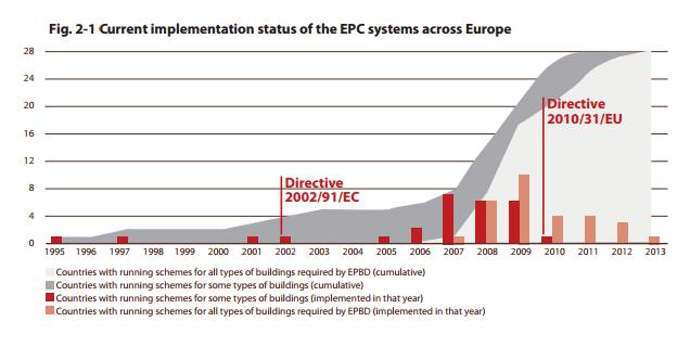 Proceso-certificacion-y-legislacion-europea
