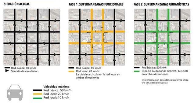 ejemplos de diseño urbano