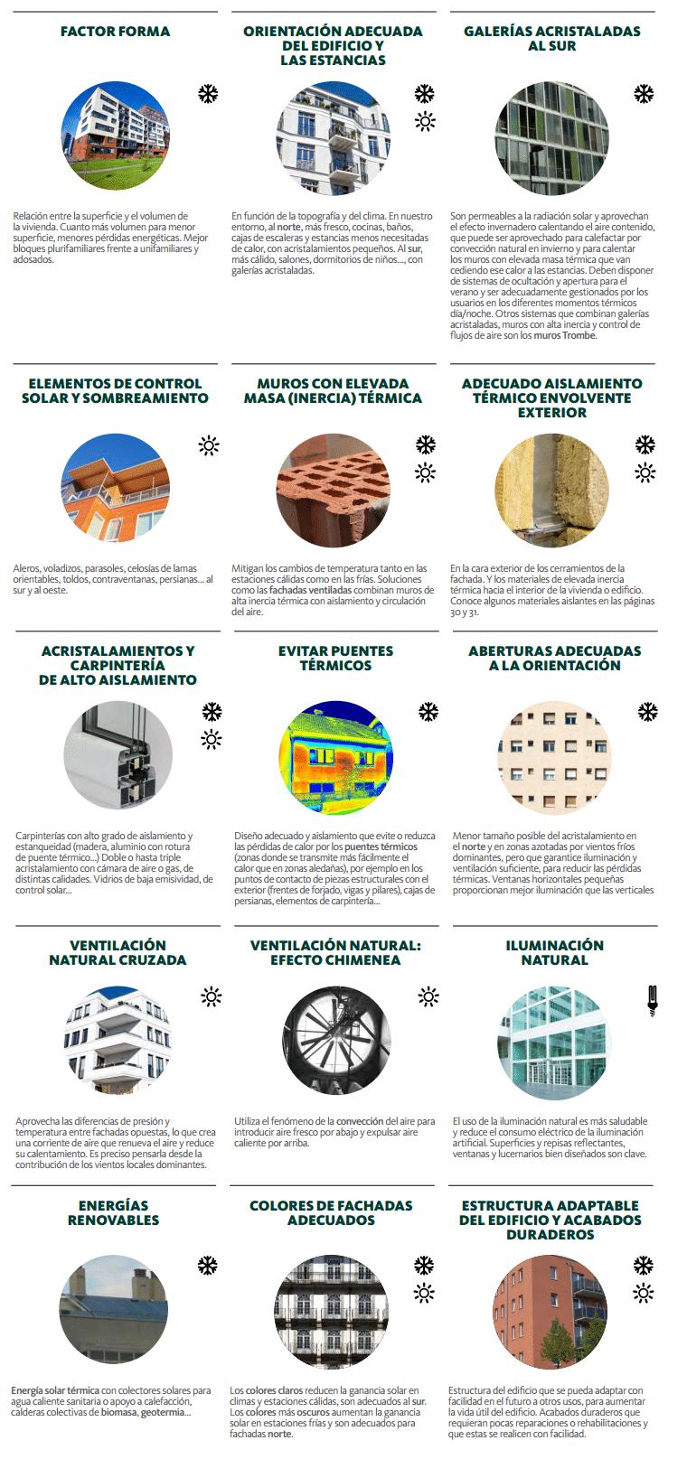 criterios de eficiencia energetica y sostenibilidad