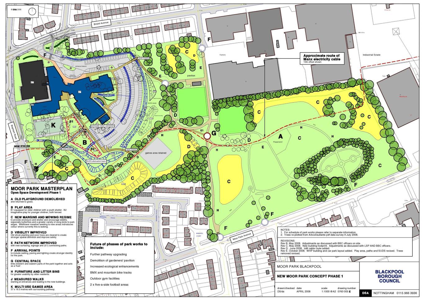 ejemplo planificacion urbana agua