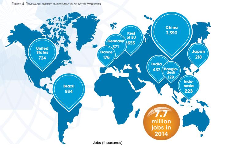 renovables segun paises