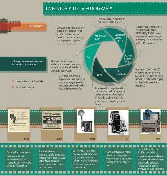 evolucion de la fotografia infografia