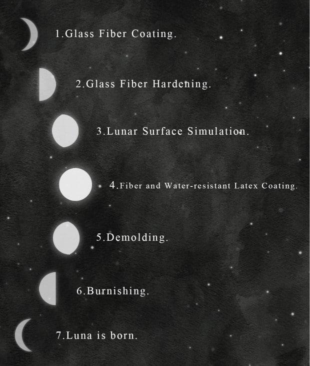 imagenes de la luna fases