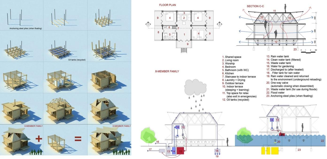 vivienda sostenible bambu