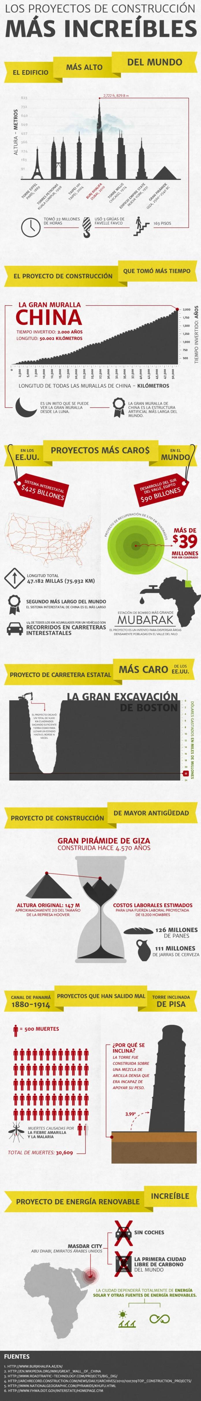 infografia construcciones increibles
