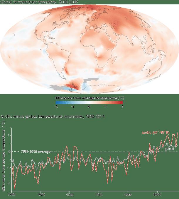 cambio temperatura global