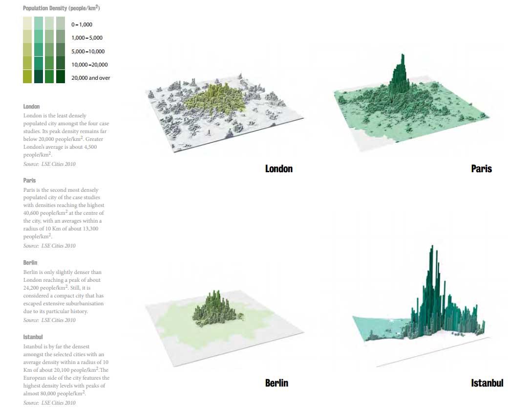 densidad-urbana