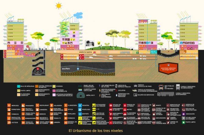 diseño del espacio publico