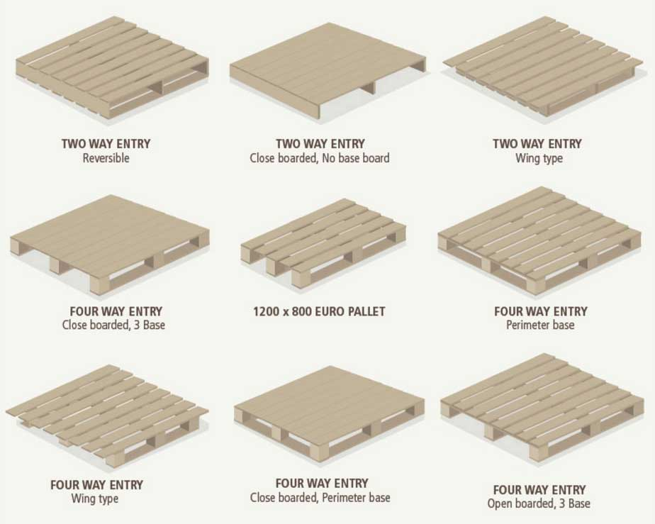 tipos de palets y formas - Muebles Con Palets