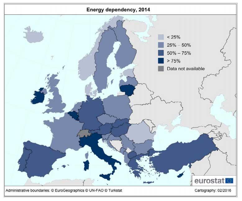 dependencia energetica europa