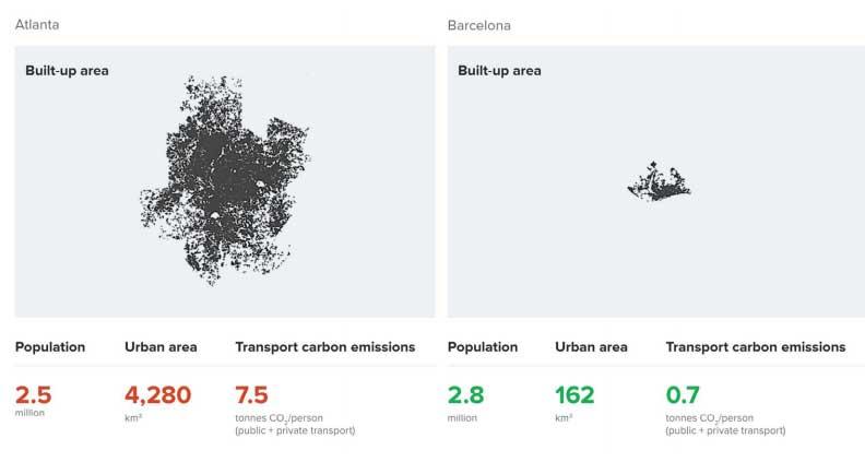 limite del crecimiento urbano