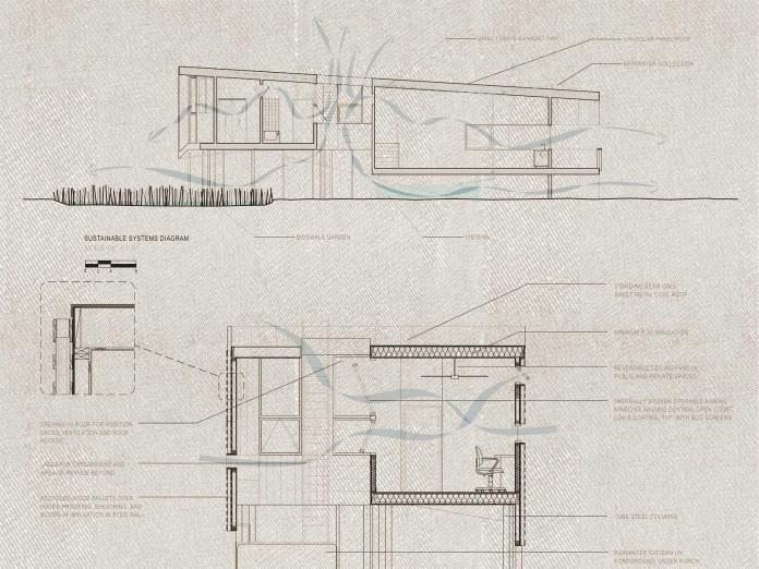 28 Planos de casas ecológicas para diseñar viviendas | OVACEN