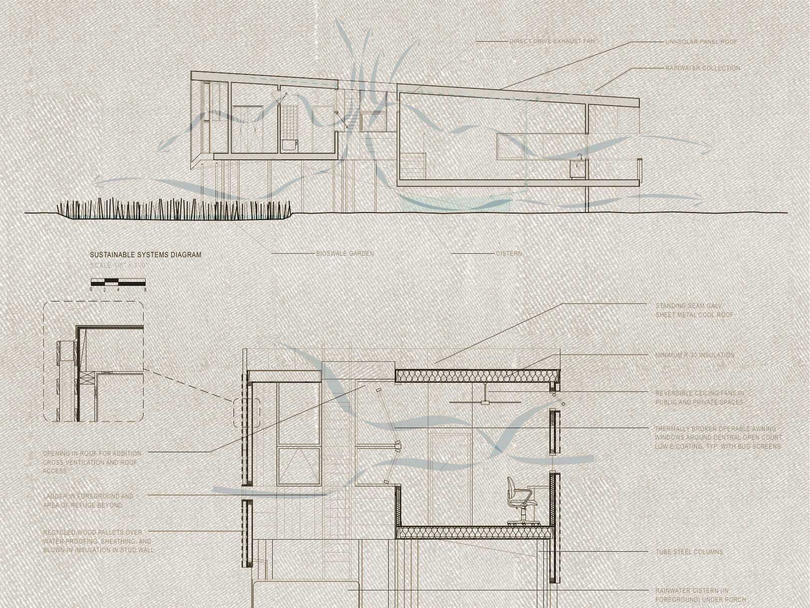28 planos de casas ecol gicas para dise ar viviendas ovacen for Como crear un plano de una casa