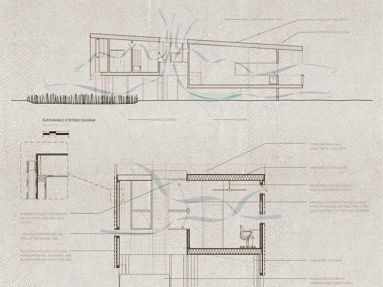 28 planos de casas ecol gicas para dise ar viviendas ovacen
