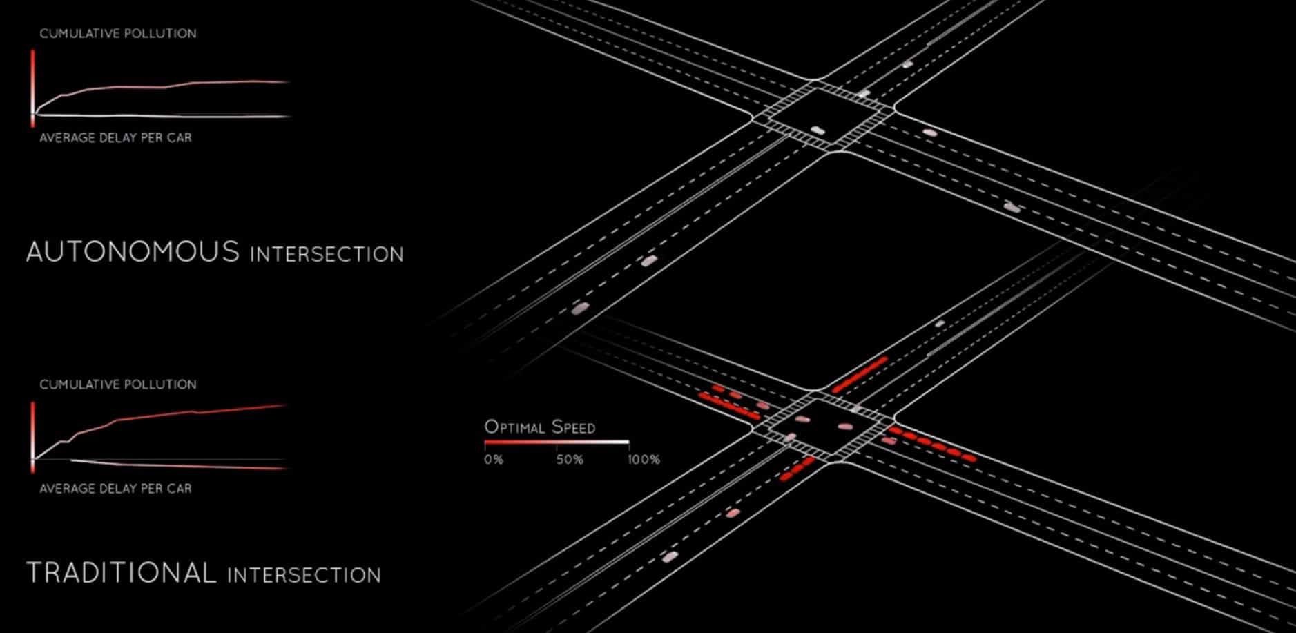 semaforos ciudades