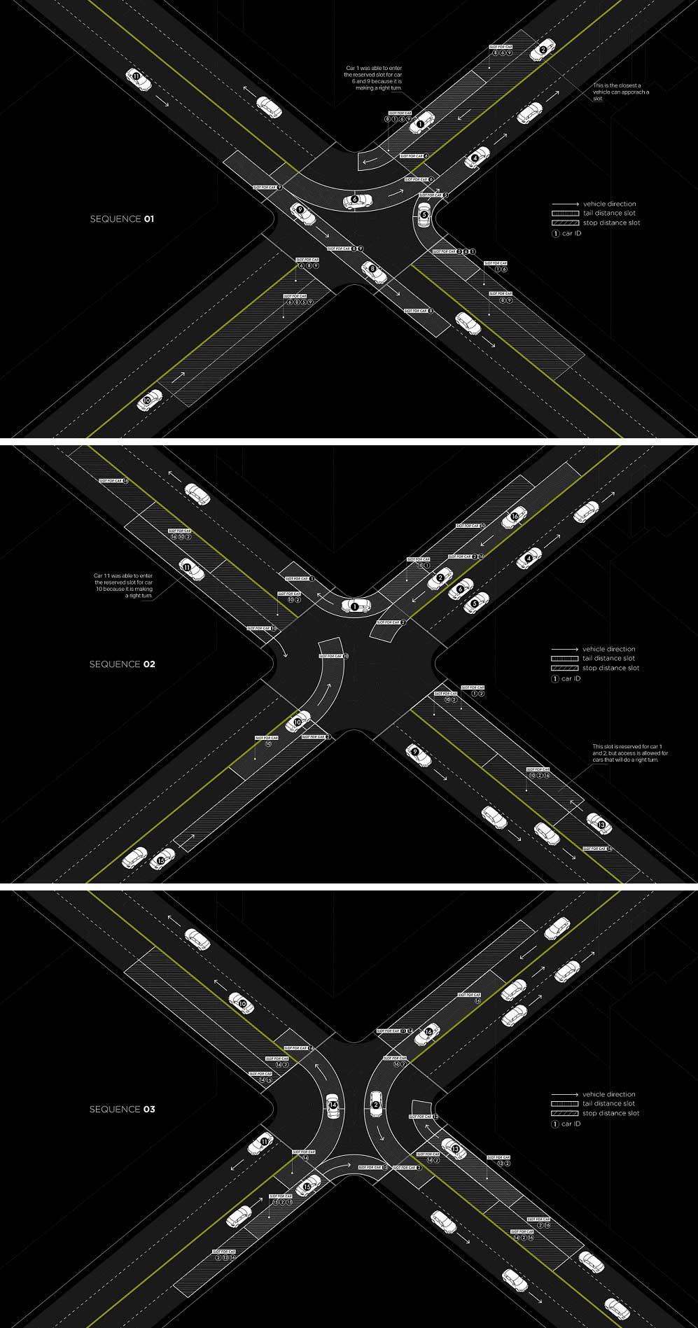 ciudad sin semaforos