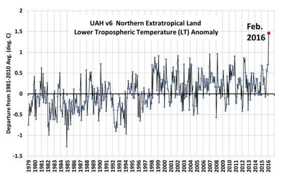 temperatura superficie terrestre planeta