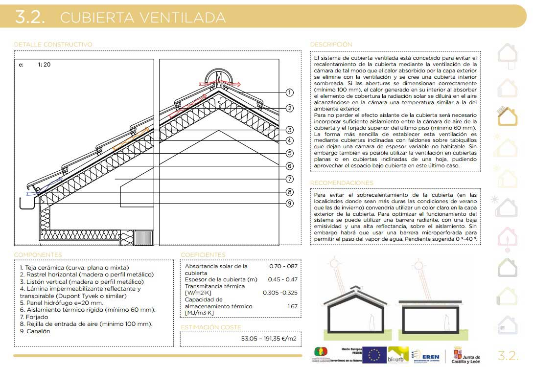 las casas bioclimáticas 38 soluciones constructivas | ovacen