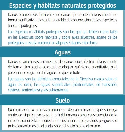 espacios y habitats naturales