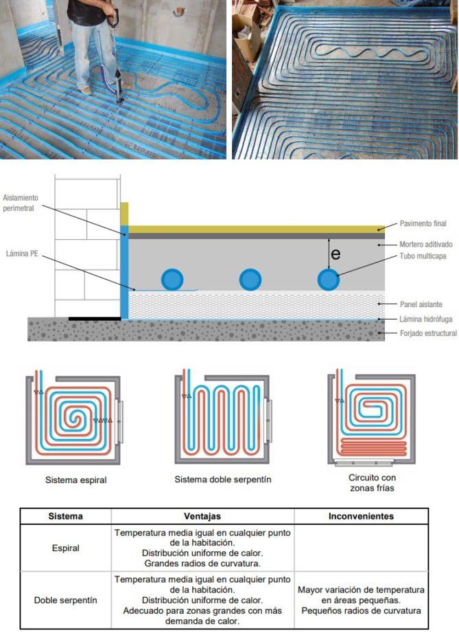 instalación pisos radiantes agua