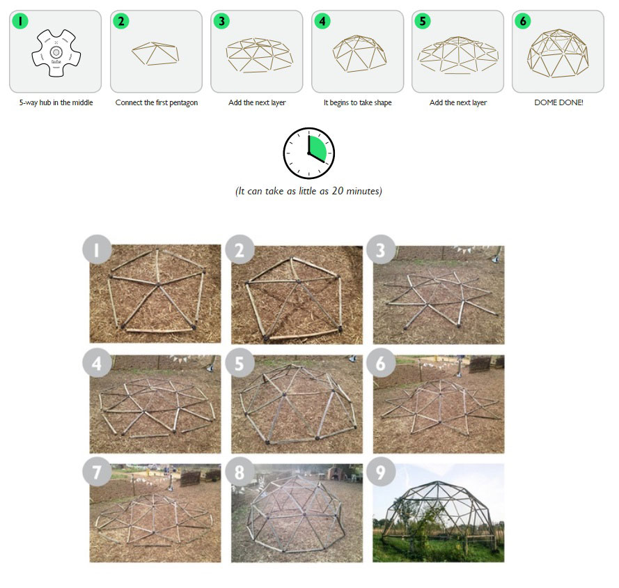 construir cupula geodesica