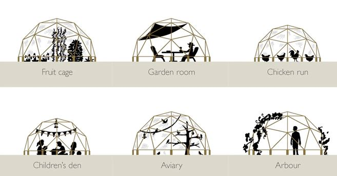 C mo hacer un domo o c pula geod sica en el jard n de casa Cuantas materias tiene arquitectura