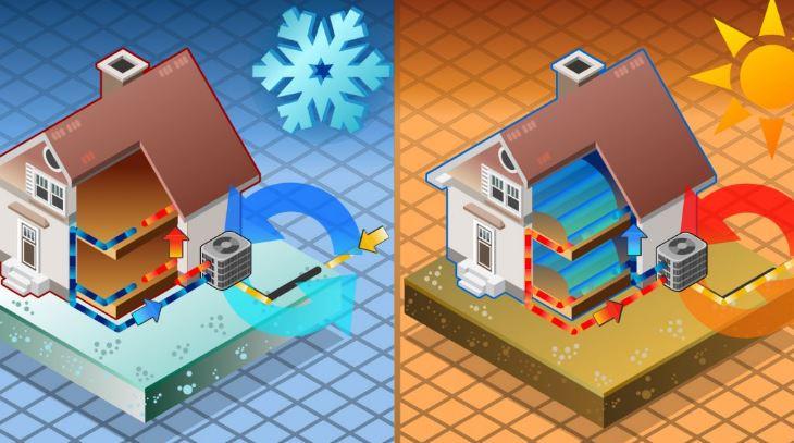 La aerotermia en calefacci n refrigeraci n y acc for Calefaccion por aerotermia