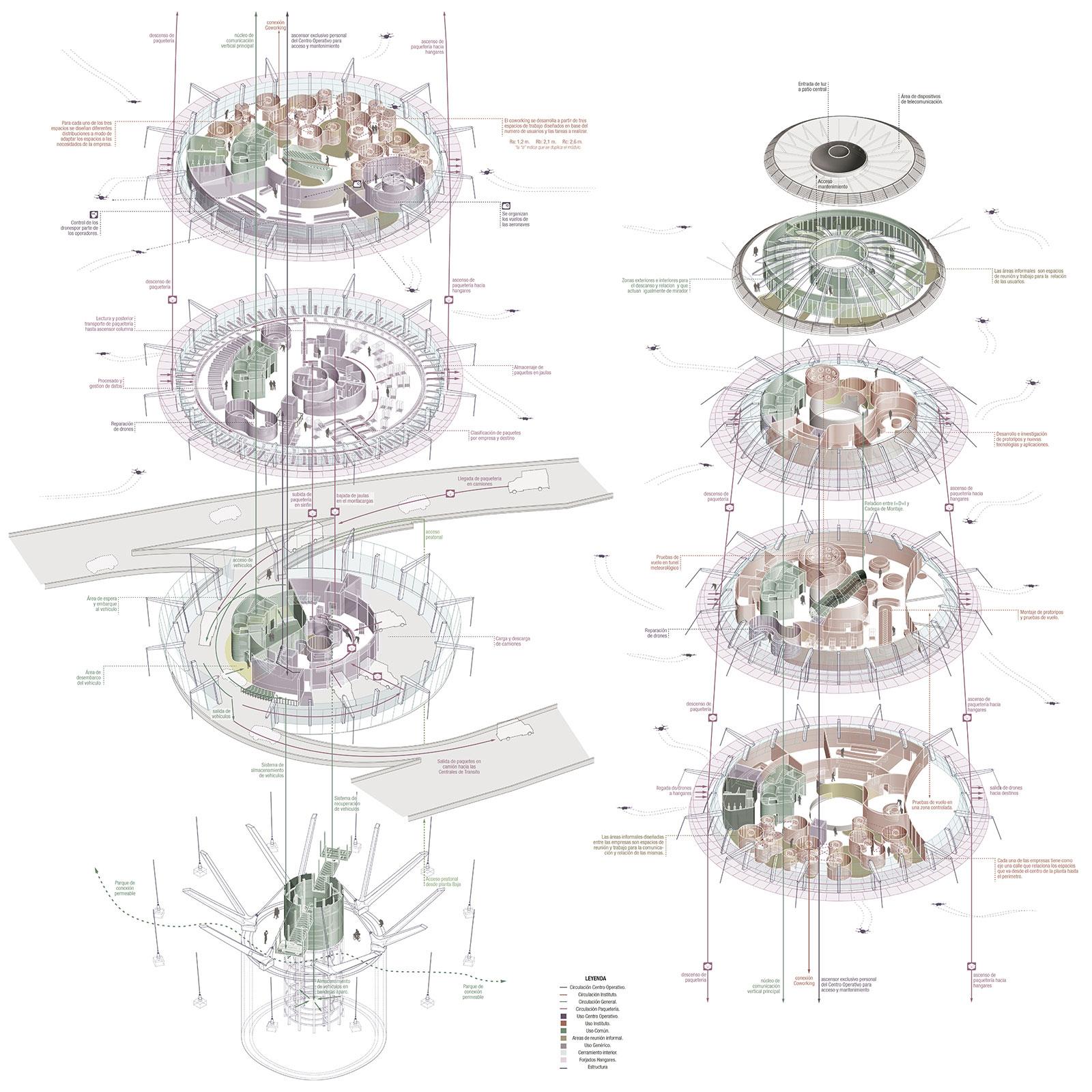 Axonométrica de procesos edificio