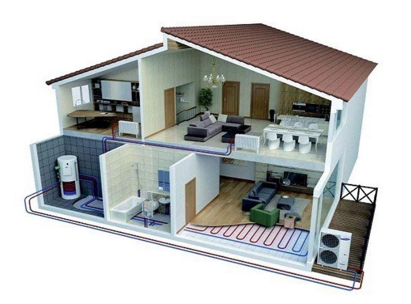 instalacion en casa de biomasa