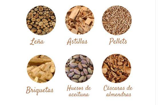 tipos de combustibles biomasa