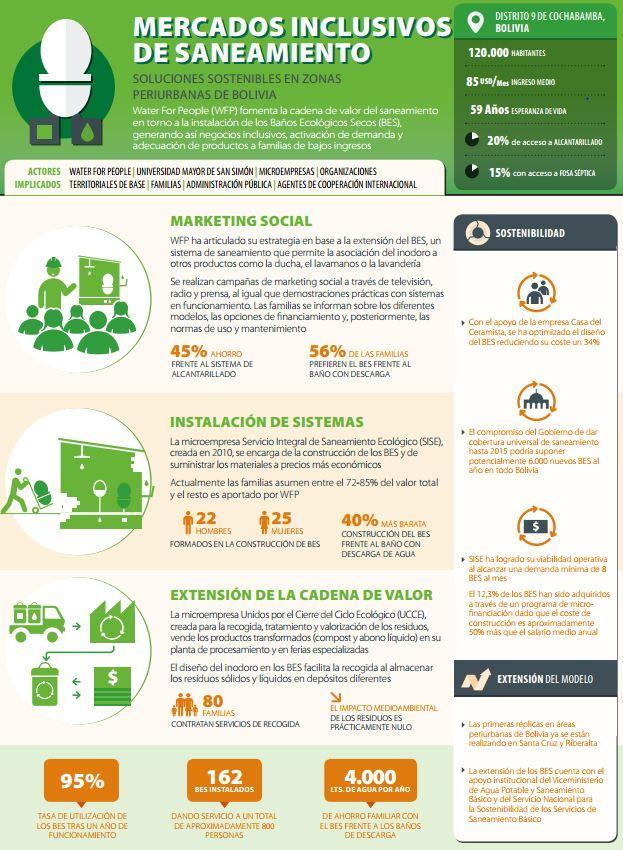 infografia sistemas saneamiento