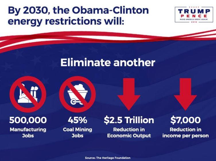 campaña tramp energia