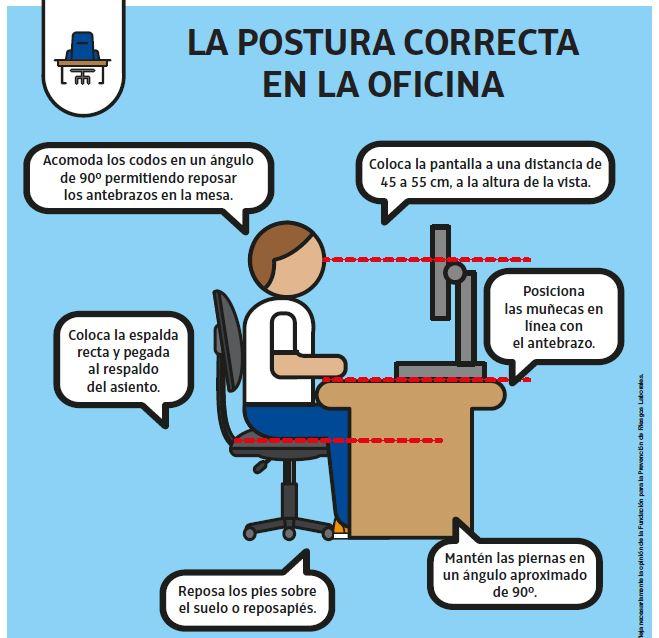 carteles riesgos laborales oficina