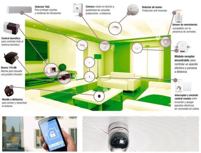 seguridad vivienda domotica