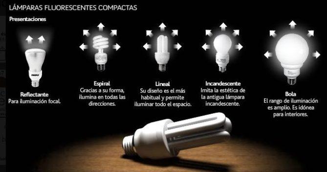 tipos de lamparas fluorescentes para vivienda