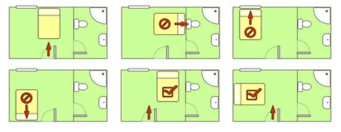 Tips de decoraci n feng shui para casa gu a detallada y for Como decorar una habitacion segun el feng shui
