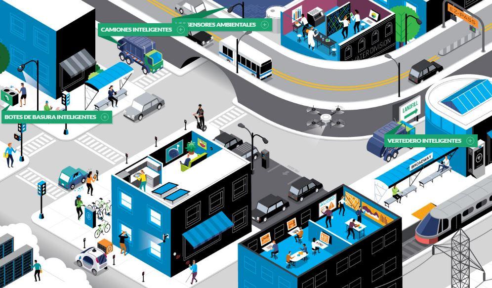 vigilancia ambiental de ciudades
