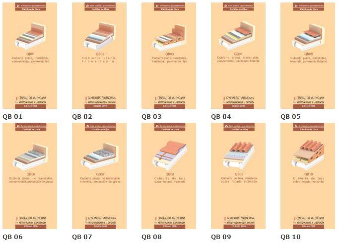 Consejos de rehabilitaci n en tejados y cubiertas de casas for Tipos de tejados de casas