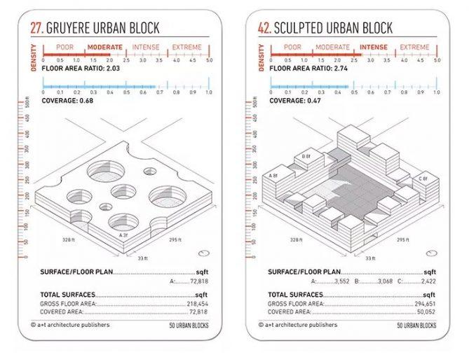 bloques urbanos