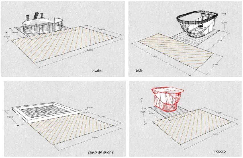 area de actividad baño