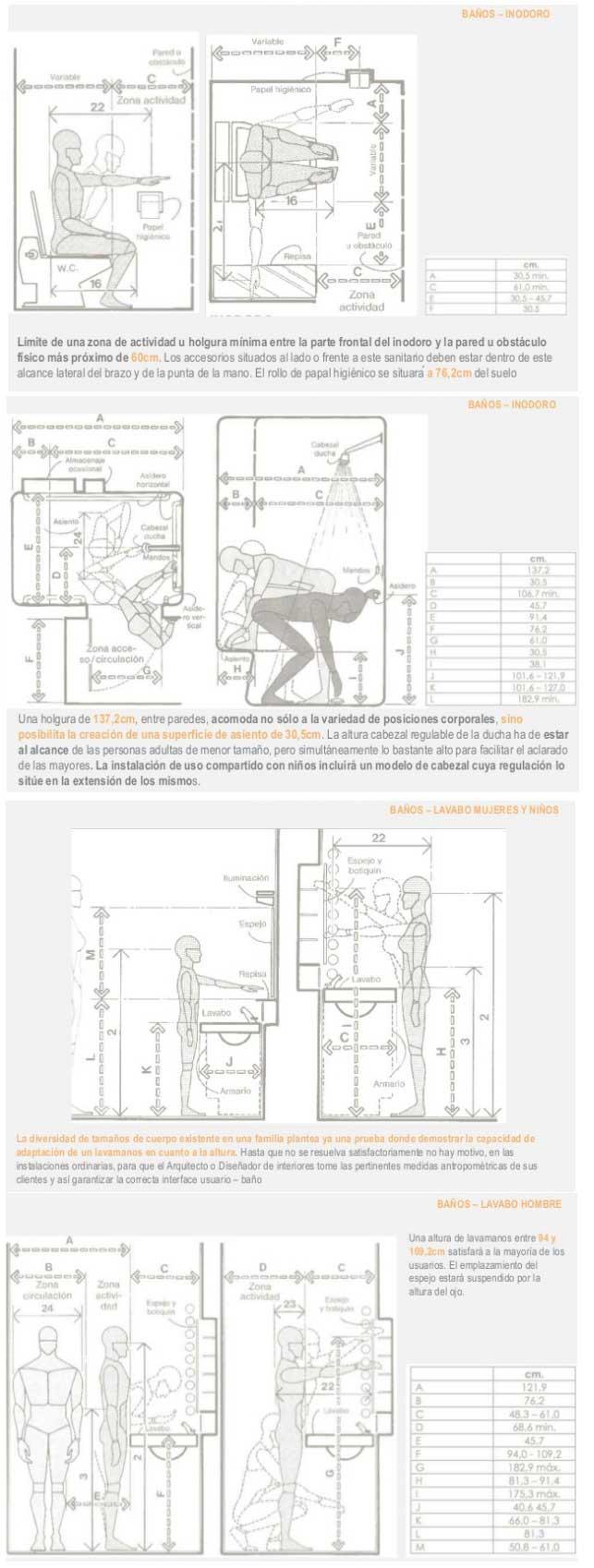medidas baño ergonomia