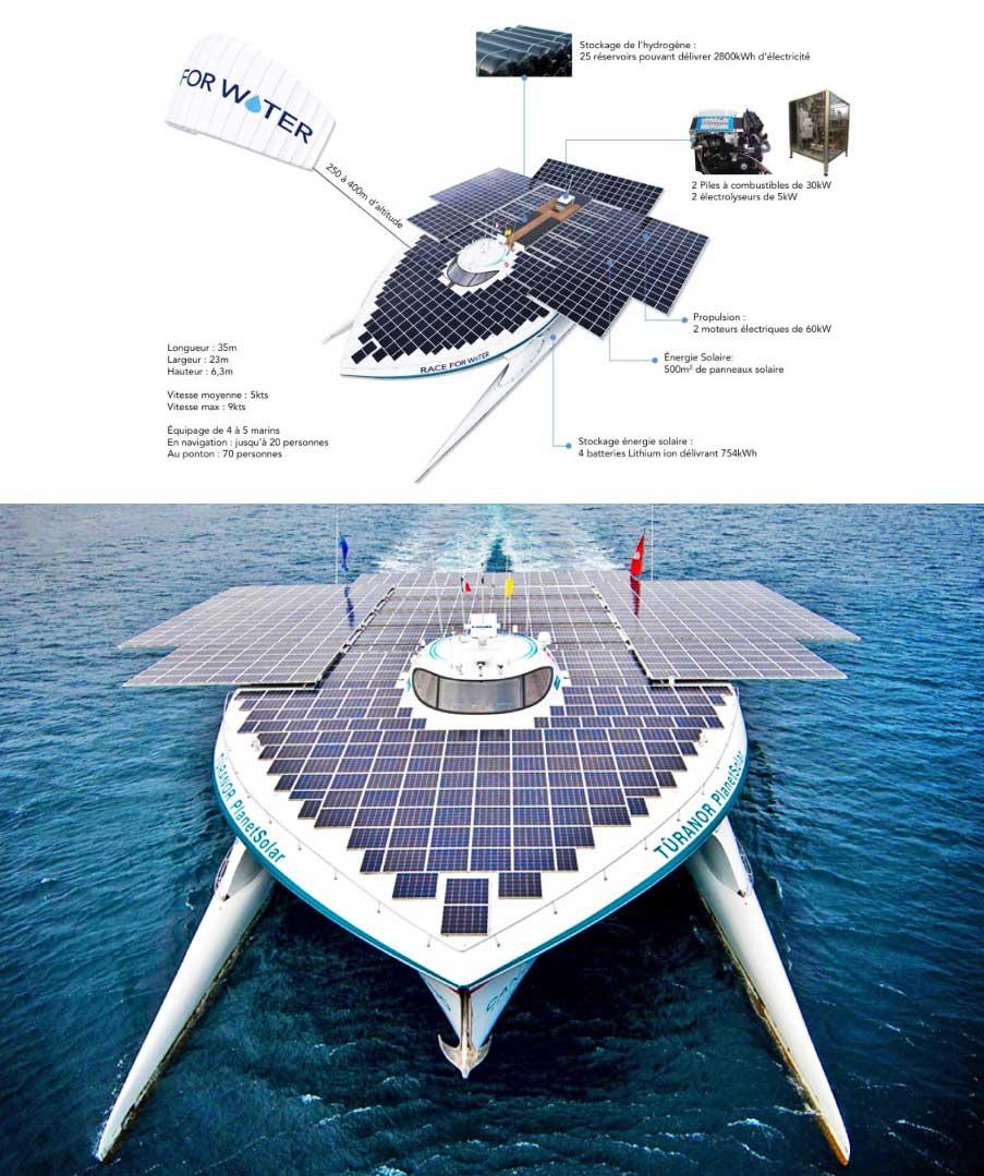 barco renovables
